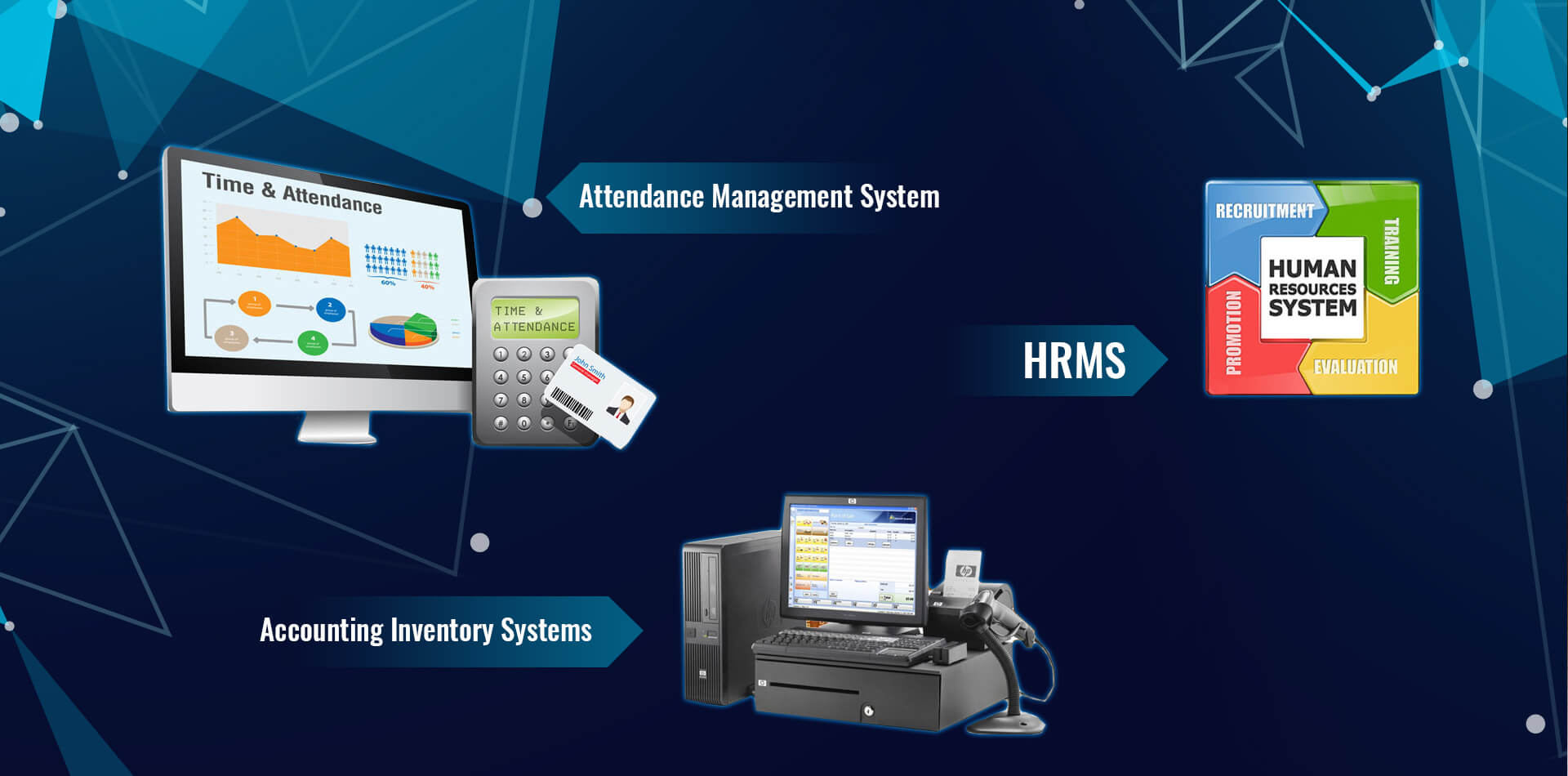 Human Resournce Management System